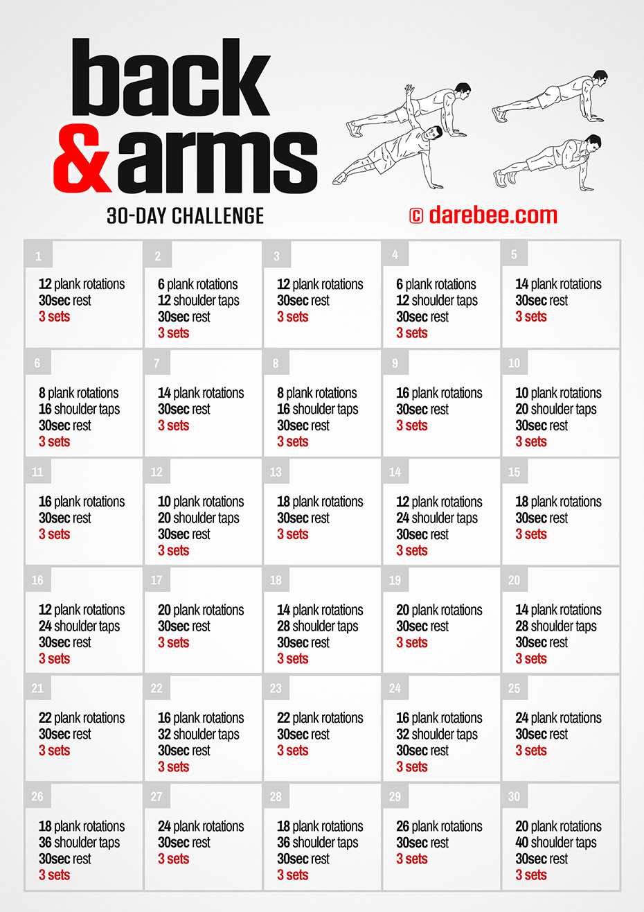 back-and-arms-challenge